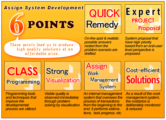 System Clinic Assign - System Development